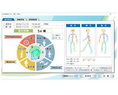歩行姿勢測定システム